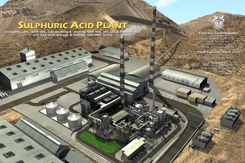 The plant of sulfuric acid production of Sarcheshmeh